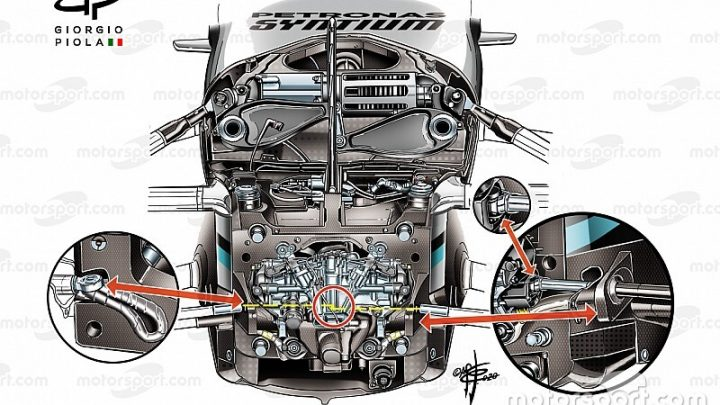 Is this the real secret behind the Mercedes DAS system?