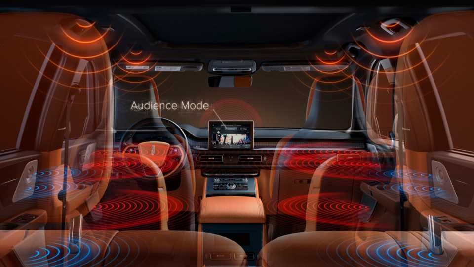 Rock Out With Your Tweeter Out: Why Placement and Noise Reduction Matter to Car Audio