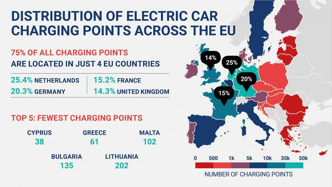 ACEA: Charging Infrastructure Growth In Europe Is Insufficient