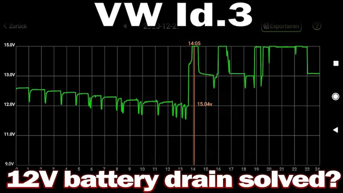 This Is How The VW ID.3 Avoids 12V Battery Issues With The 0783 Update