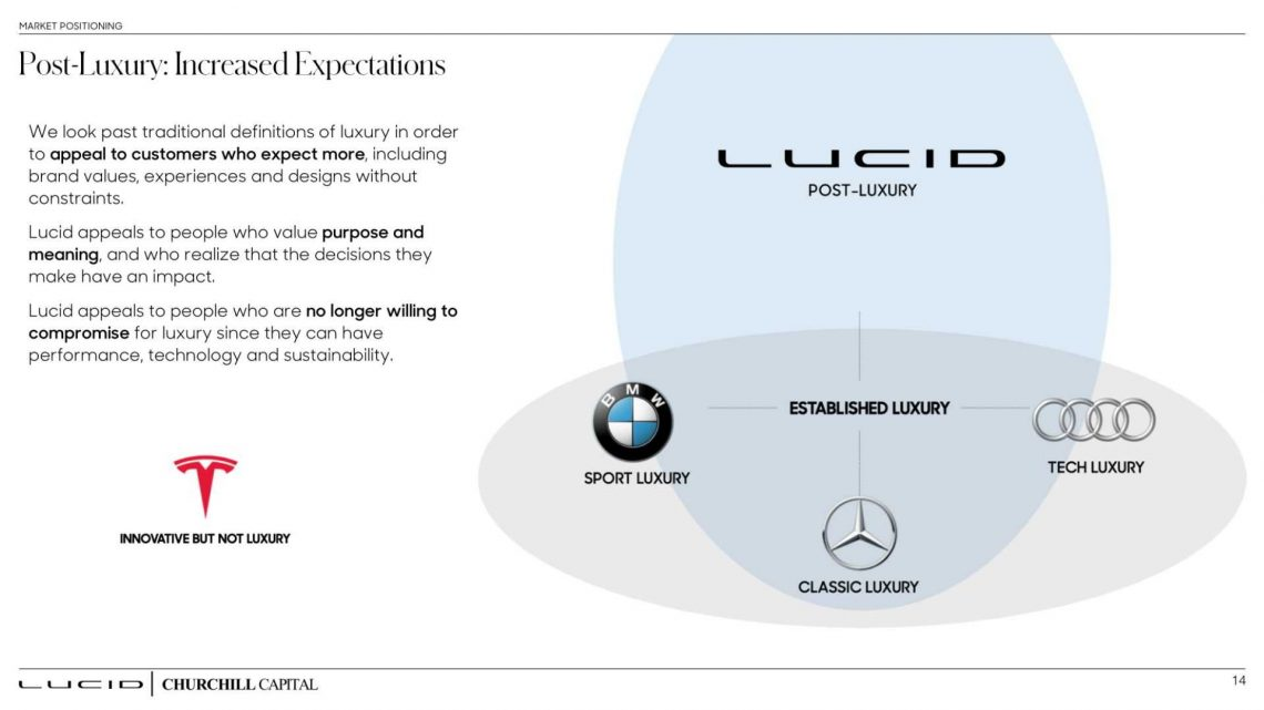 Lucid Postpones Production, But Pokes Fun At Tesla About Luxury