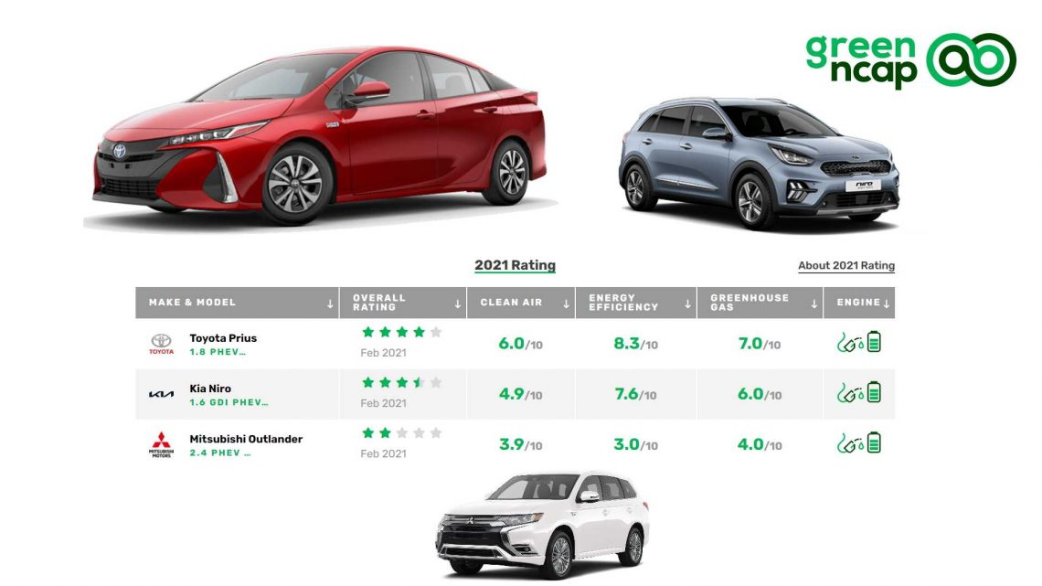 Green NCAP Confirms T&E Concerns With Plug-In Hybrids With New Results