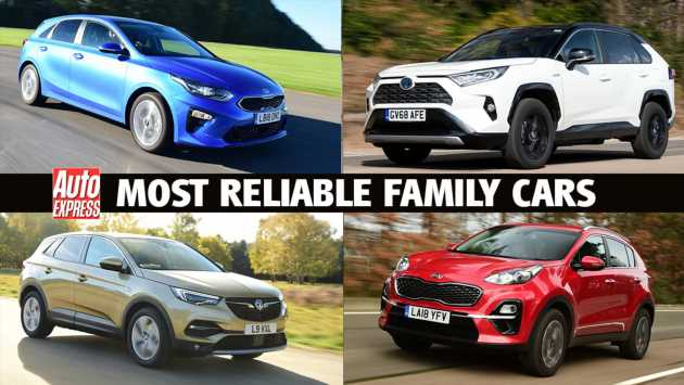 Top 10 most reliable family cars 2021
